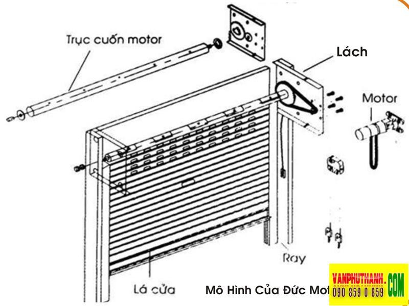 Cửa cuôn dung motor ngoai, so do cua cuon motor ngoai, motor xich, finedoor